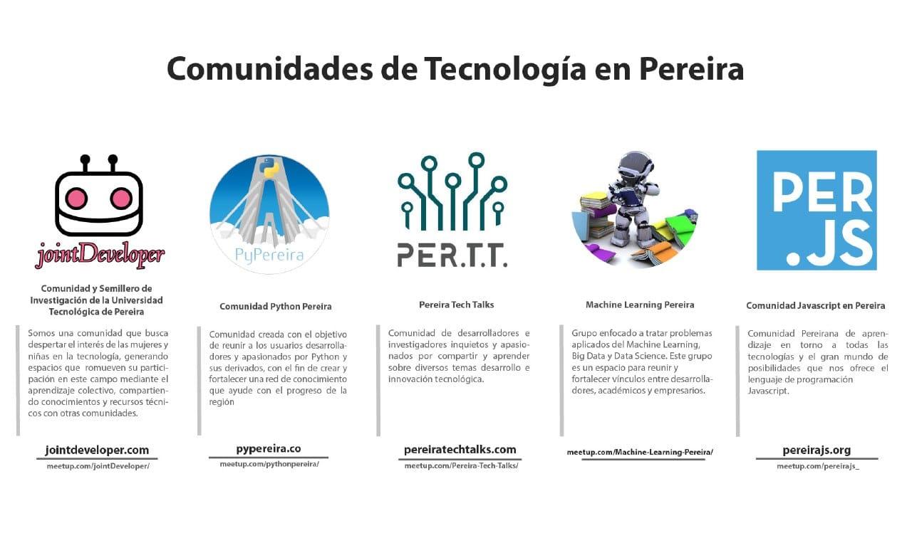 comunidades de tecnología en pereira
